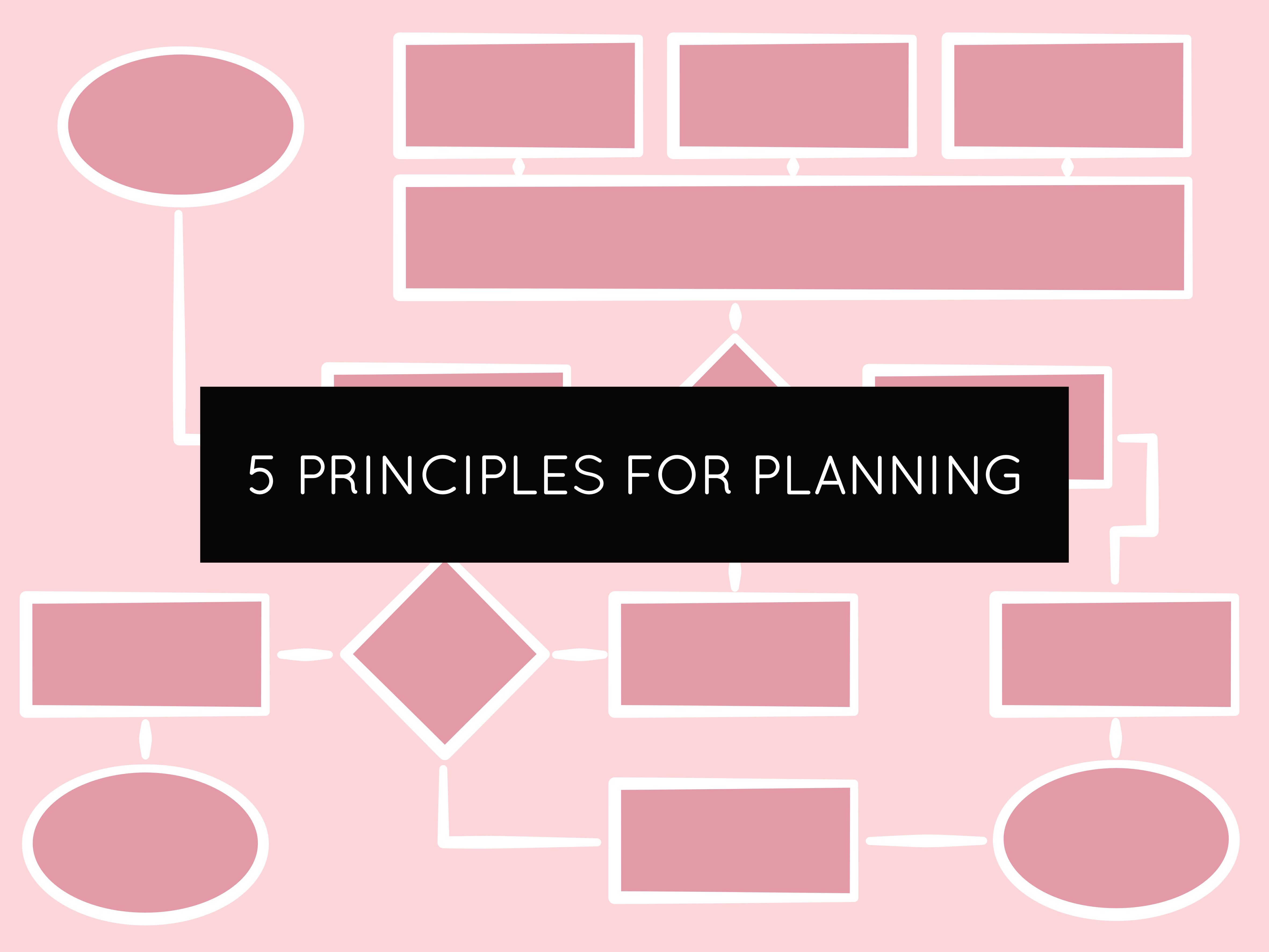 5 principles for planning
