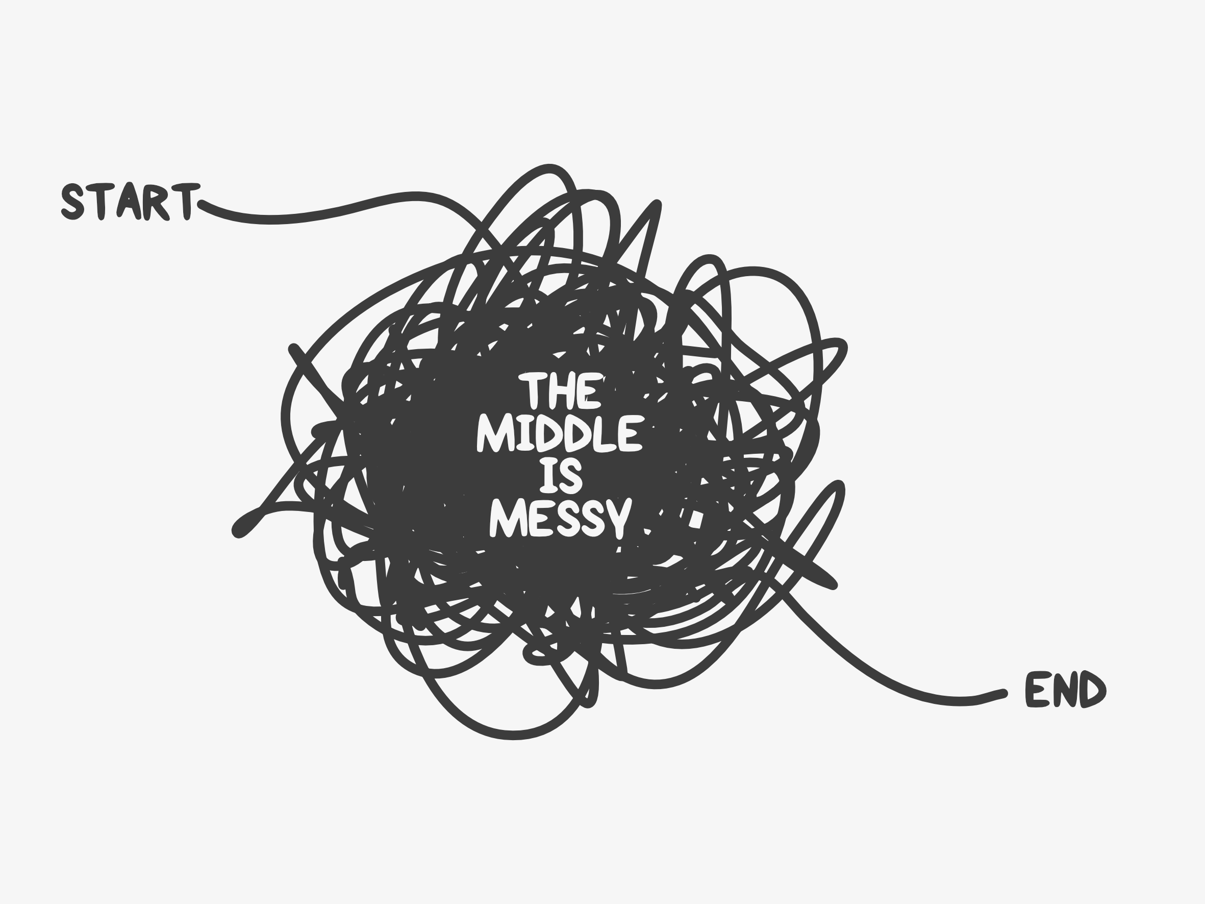The Truth About the Hard Part of Creativity