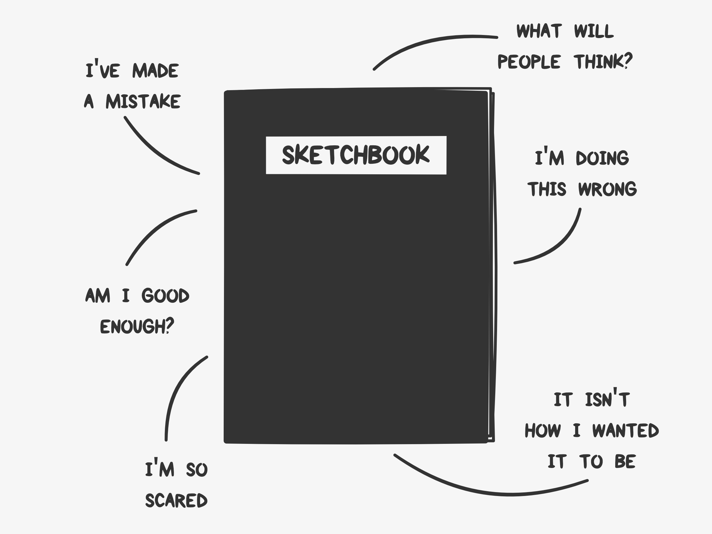 How to Overcome Sketchbook Anxiety