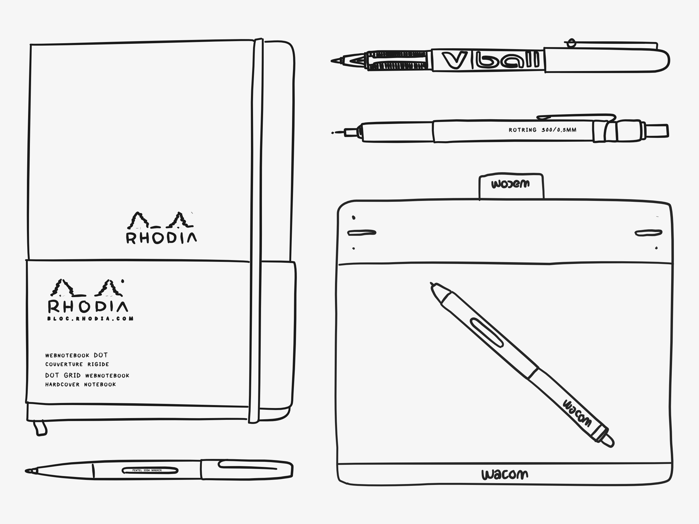 The Design Tools I Use Everyday